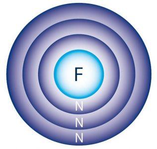 Beispiel einer multifokalen Kontaktlinse